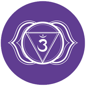 Third Eye Chakra, Home of Wellness