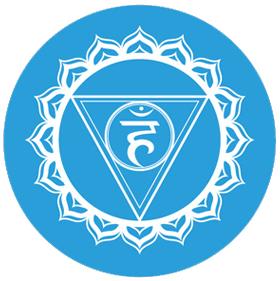 Throat Chakra, Home of Wellness